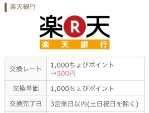ちょびリッチ2019