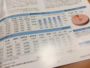 主婦株アメリカ株
