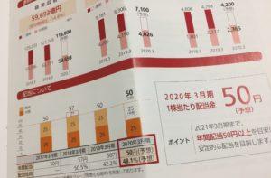 主婦投資、日本郵政